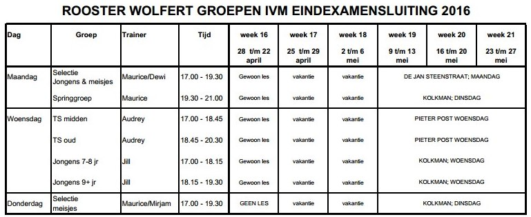 Wolfert gesloten mei tijdelijk rooster 2016